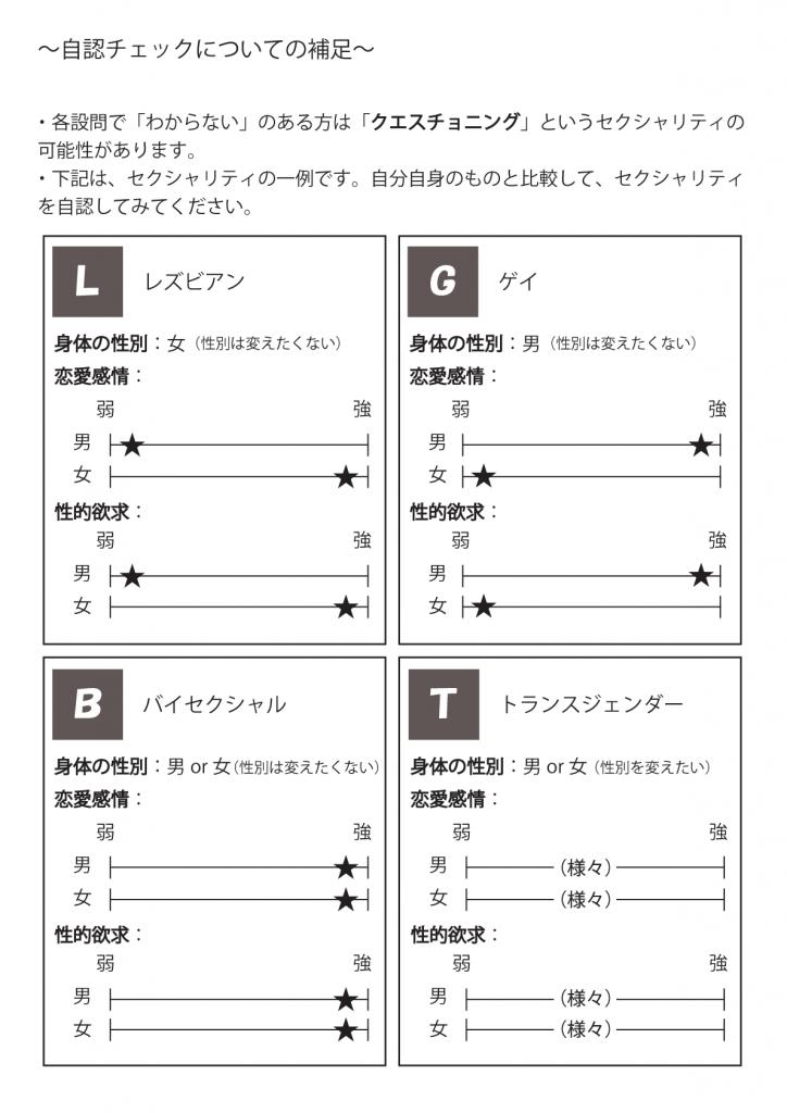 LGBTセクマイチェックリスト-ページ2